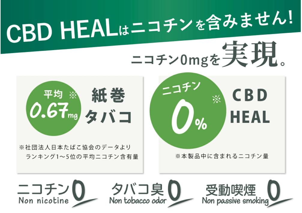 147 - 【茶葉+CBD】CBD HEAL(CBDヒール)をレビュー!~アイコスで吸えるCBDで気軽にCBD習慣!~